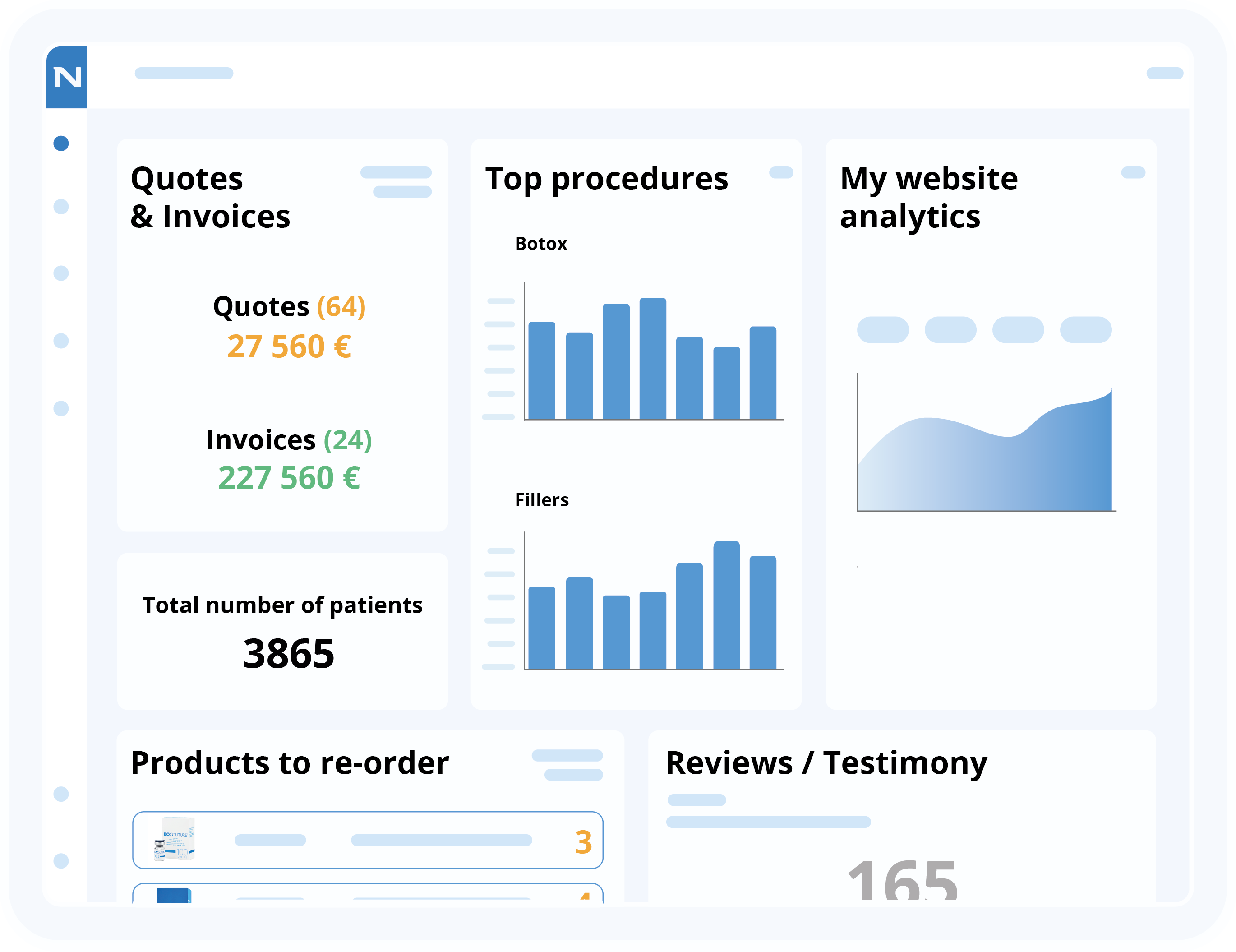 Dashboard Digital Consultation